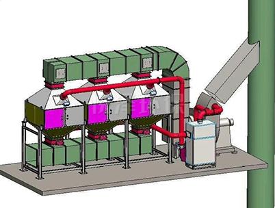 活性炭吸附催化燃烧处理设备